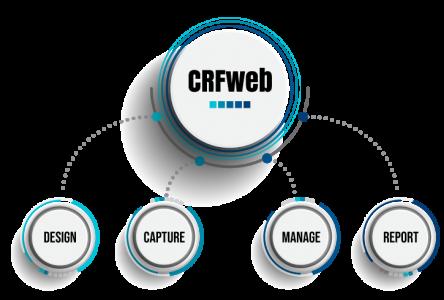 CRFweb